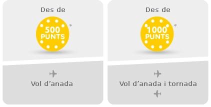compra_puntos_CA