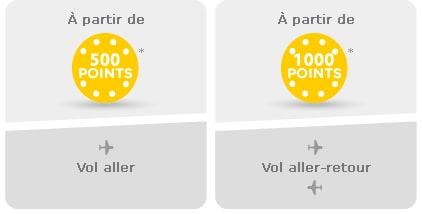 compra_puntos_FR