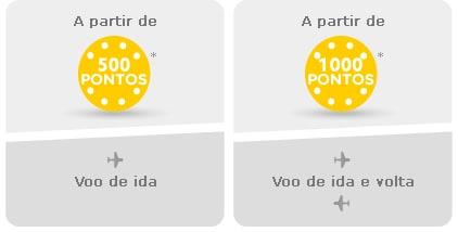 compra_puntos_PT