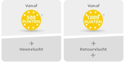 compra_puntos_NL